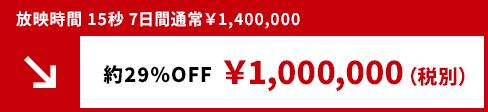 梅田駅コンコースビジョン掲載費用