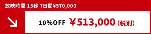 大阪駅NGB1階東西通路デジタルサイネージ掲載費用